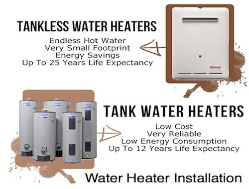 Water Heater Installation Oklahoma City